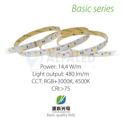 LED pás BASIC series 14W/12V RGBW 60 LED/m