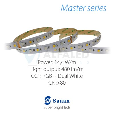LED pás MASTER series 14W/24V RGB+CCT 60 LED/m