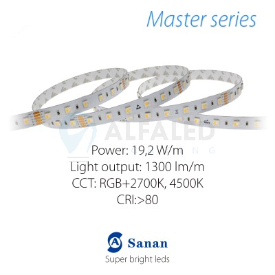 LED pás MASTER 19,2W/24V RGBW 4in1, 60 LED/m