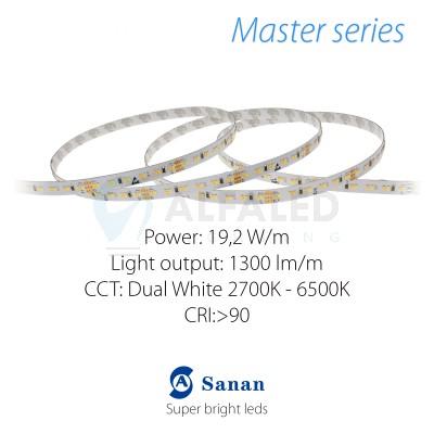 LED pás MASTER series 19,2W/24V 240 LED/m 2216 - Dual White