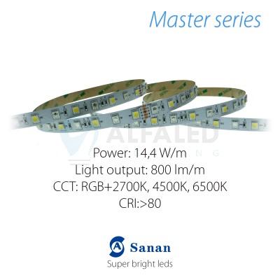 LED pás MASTER series 14,4W/24V RGBW 60 LED/m