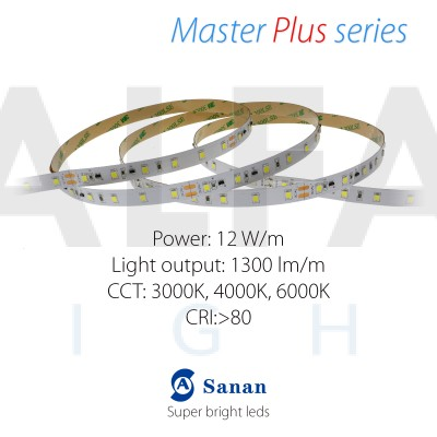 LED pás MASTER PLUS 12W/24V, 60 LED/m 2835