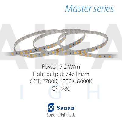 LED pás MASTER series 7,2W/12V, 60 LED/m 2835