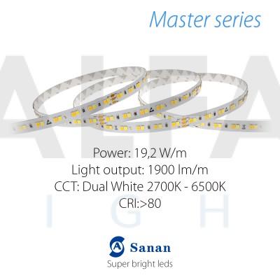 LED pás MASTER series 19,2W/24V 140 LED/m 2835 - Dual White
