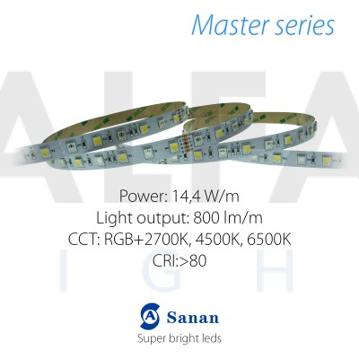 LED pás MASTER series 14,4W/24V RGBW 60 LED/m